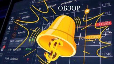 Photo of Обзор рынка 19.02.2020