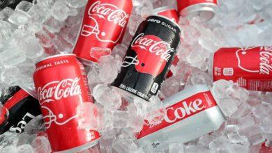 Photo of Анализ компании Coca-Cola