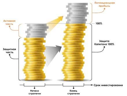 Photo of Структурные продукты