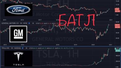 Photo of Сравнение компаний F vs GM vs TSLA