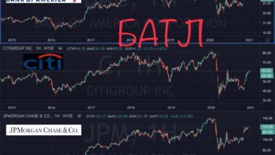 Photo of Сравнение компаний BAC vs C vs JPM
