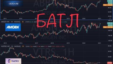 Photo of Сравнение компаний ABBV vs AMGN vs VTRS